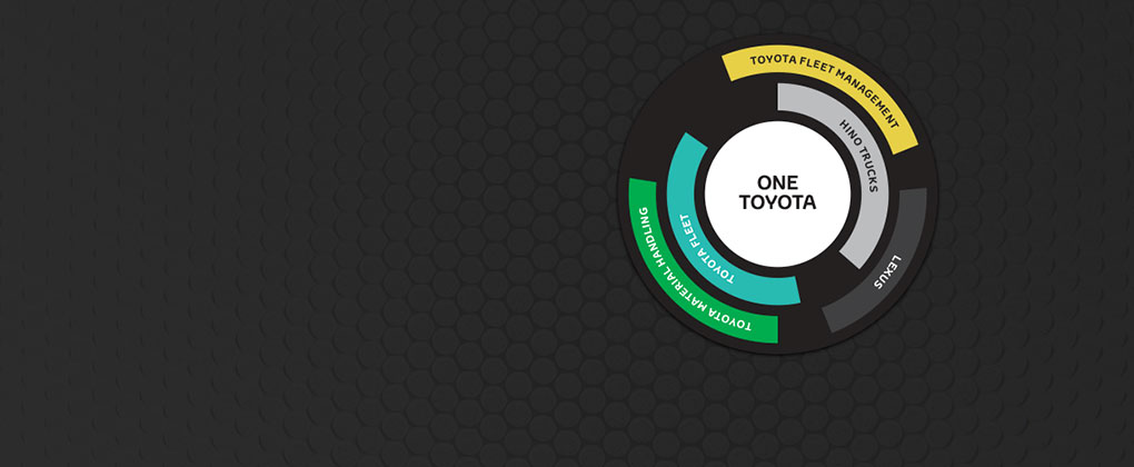 Toyota_Fleet_Management_One_Toyota_Hero_Banner